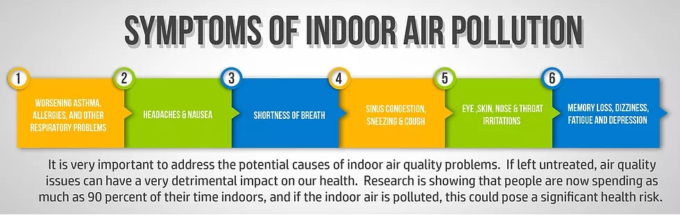 miami indoor air quality services